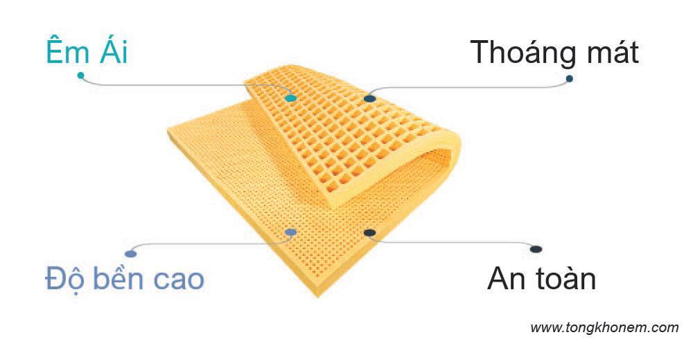 4 đặc trưng của dòng nệm cao su Vạn Thành Standard
